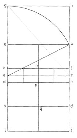 Рис. 4. Ле Корбюзье. Le Corbusier. Mod 1. Модулор 1