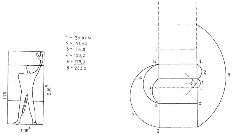 Рис. 10. Ле Корбюзье. Le Corbusier. Mod 1. Модулор 1