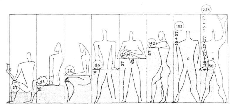 Рис. 21. Ле Корбюзье. Le Corbusier. Mod 1. Модулор 1
