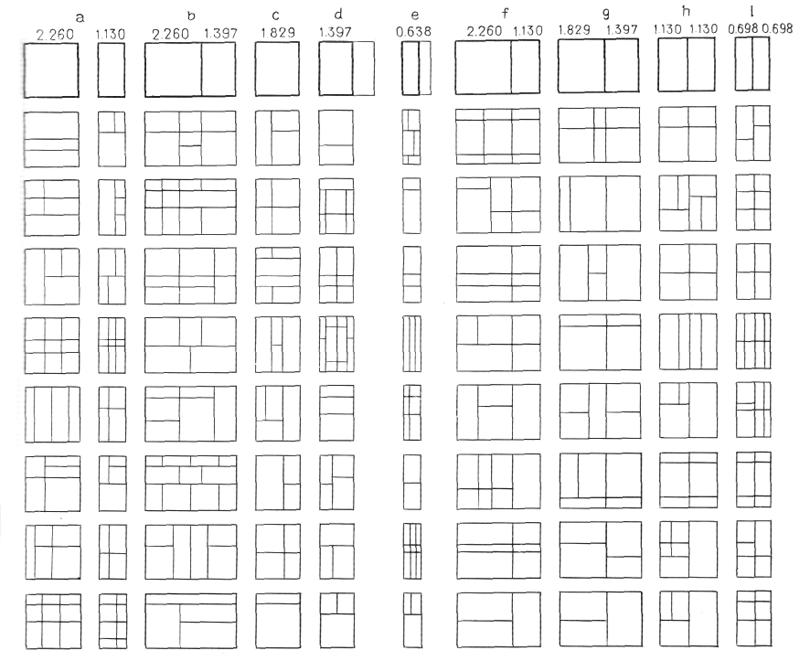 Рис. 30. Ле Корбюзье. Le Corbusier. Mod 1. Модулор 1