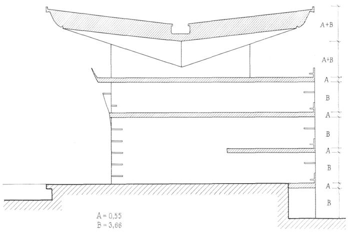 Рис. 29. Ле Корбюзье. Le Corbusier. Mod 2. Модулор 2