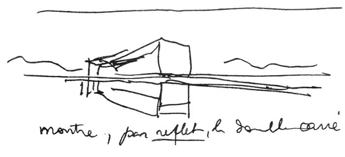 Рис. 36. Ле Корбюзье. Le Corbusier. Mod 2. Модулор 2